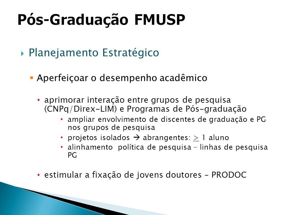 Planejamento Estratégico Aperfeiçoar o desempenho acadêmico aprimorar interação entre grupos de pesquisa (CNPq/Direx-LIM) e Programas de Pós-graduação