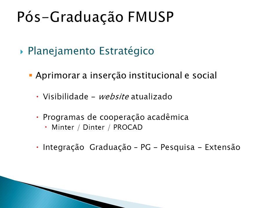 Planejamento Estratégico Aprimorar a inserção institucional e social Visibilidade - website atualizado Programas de cooperação acadêmica Minter / Dinter / PROCAD Integração Graduação – PG - Pesquisa - Extensão