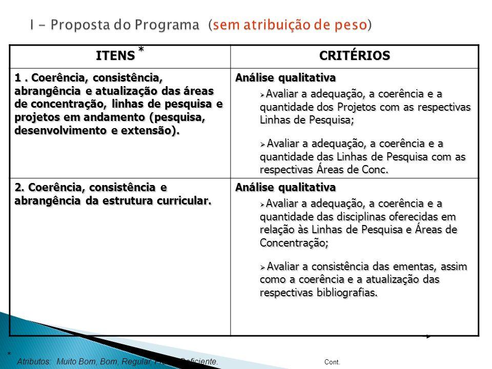 ITENS * CRITÉRIOS 1. Coerência, consistência, abrangência e atualização das áreas de concentração, linhas de pesquisa e projetos em andamento (pesquis