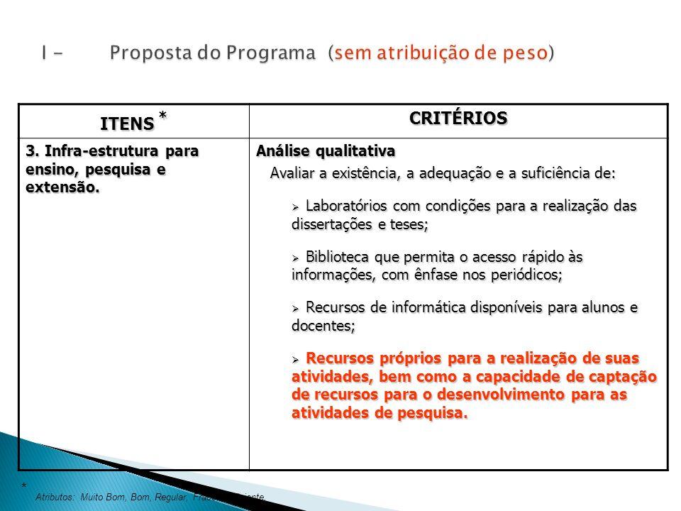 ITENS * CRITÉRIOS 3. Infra-estrutura para ensino, pesquisa e extensão.
