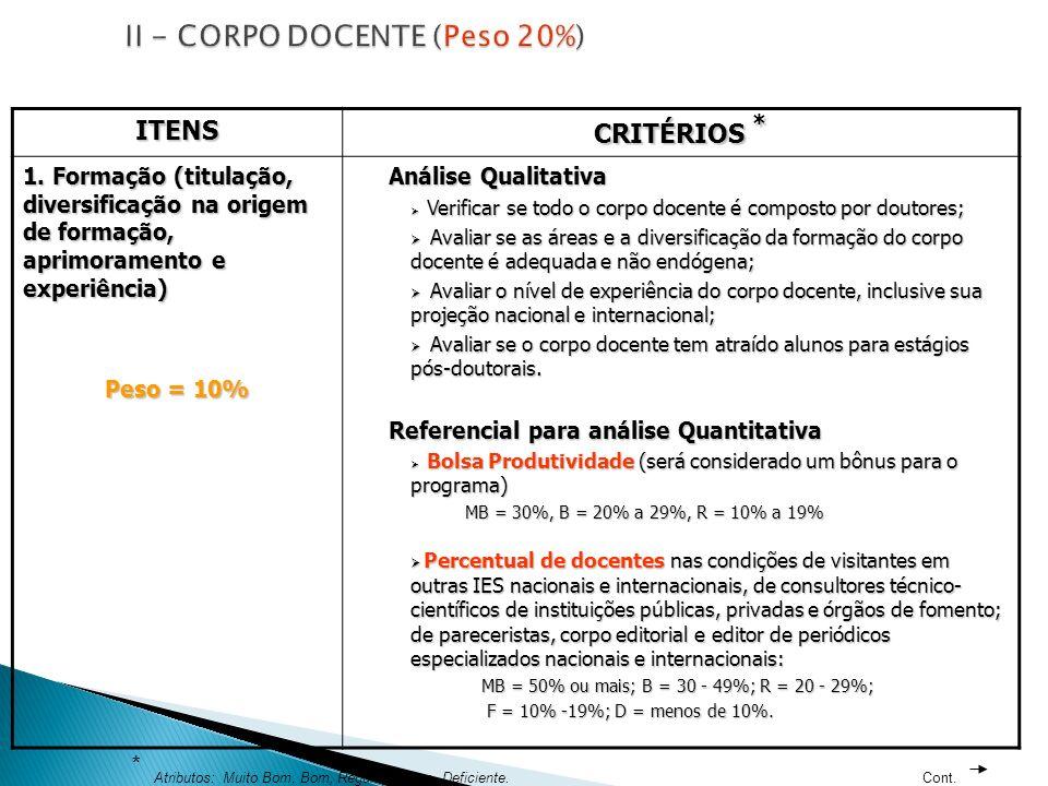 ITENS CRITÉRIOS * 1. Formação (titulação, diversificação na origem de formação, aprimoramento e experiência) Peso = 10% Análise Qualitativa Verificar