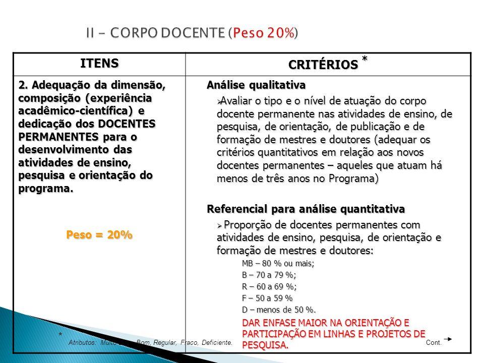 ITENS CRITÉRIOS * 2. Adequação da dimensão, composição (experiência acadêmico-científica) e dedicação dos DOCENTES PERMANENTES para o desenvolvimento