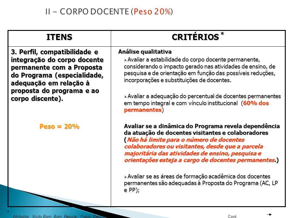 ITENS CRITÉRIOS * 3. Perfil, compatibilidade e integração do corpo docente permanente com a Proposta do Programa (especialidade, adequação em relação
