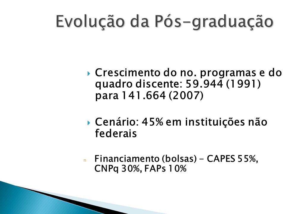 Crescimento do no. programas e do quadro discente: 59.944 (1991) para 141.664 (2007) Cenário: 45% em instituições não federais n Financiamento (bolsas