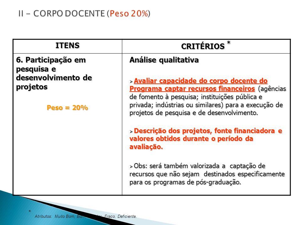 ITENS CRITÉRIOS * 6. Participação em pesquisa e desenvolvimento de projetos Peso = 20% Análise qualitativa Avaliar capacidade do corpo docente do Prog
