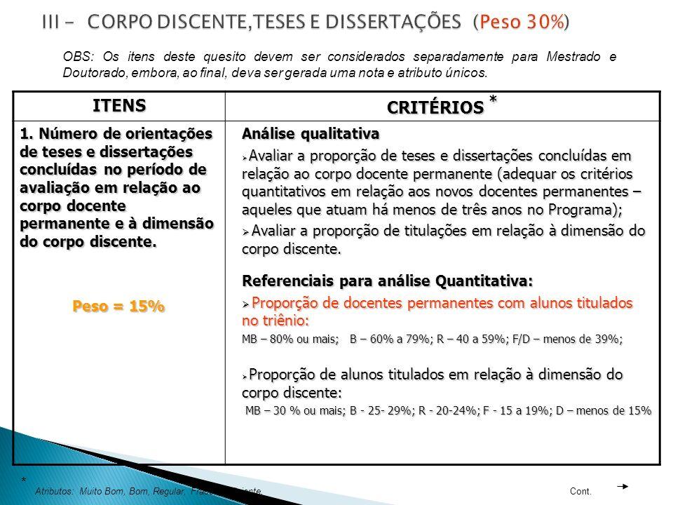 ITENS CRITÉRIOS * 1. Número de orientações de teses e dissertações concluídas no período de avaliação em relação ao corpo docente permanente e à dimen