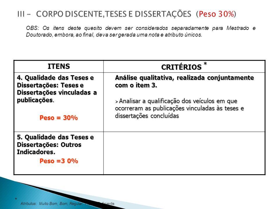 ITENS CRITÉRIOS * 4. Qualidade das Teses e Dissertações: Teses e Dissertações vinculadas a publicações. Peso = 30% Análise qualitativa, realizada conj