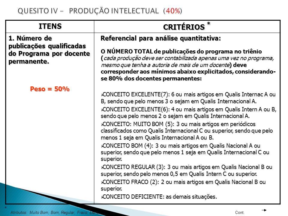 ITENS CRITÉRIOS * 1. Número de publicações qualificadas do Programa por docente permanente. Peso = 50% Referencial para análise quantitativa: Referenc