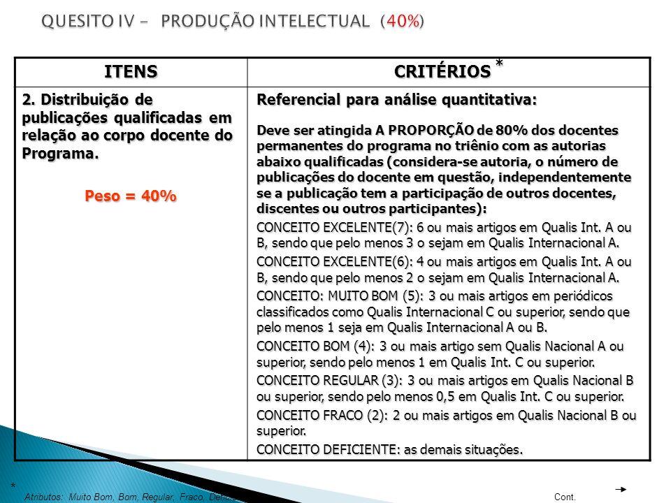 ITENS CRITÉRIOS * 2. Distribuição de publicações qualificadas em relação ao corpo docente do Programa. Peso = 40% Referencial para análise quantitativ