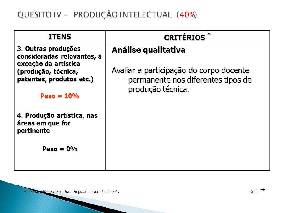 ITENS CRITÉRIOS * 3. Outras produções consideradas relevantes, à exceção da artística (produção, técnica, patentes, produtos etc.) Peso = 10% Análise