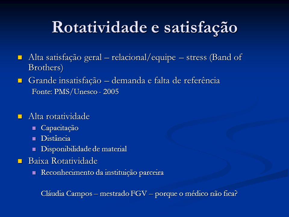 Rotatividade e satisfação Alta satisfação geral – relacional/equipe – stress (Band of Brothers) Alta satisfação geral – relacional/equipe – stress (Ba