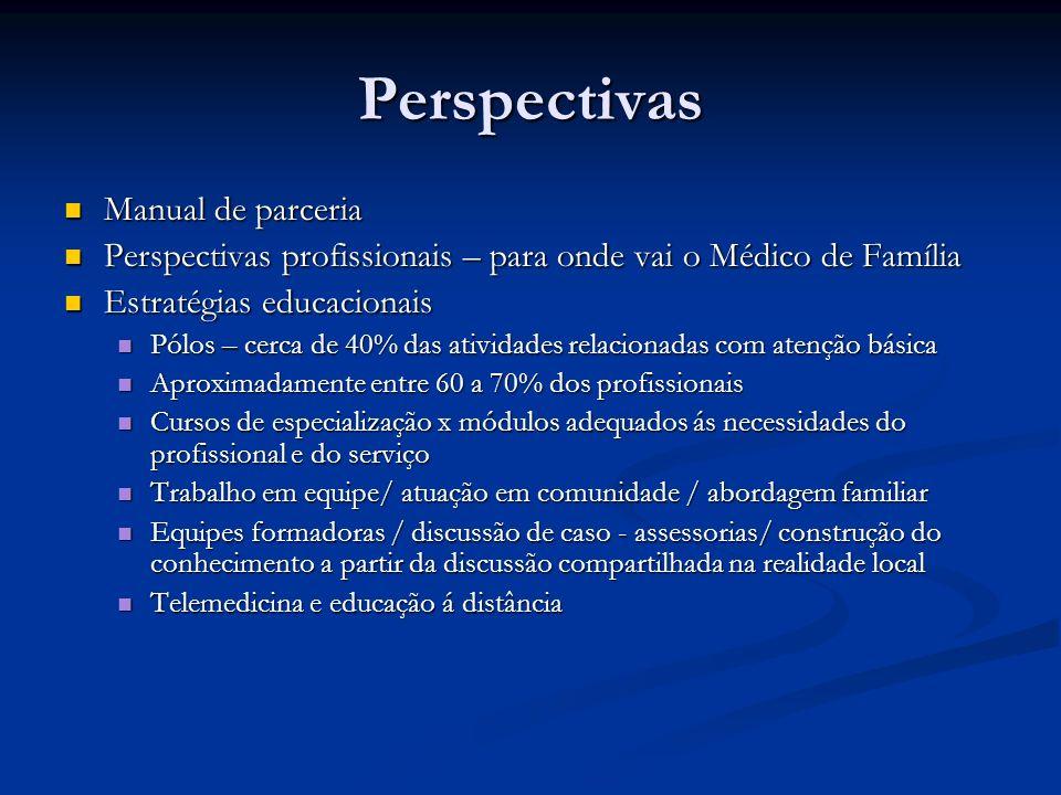 Perspectivas Manual de parceria Manual de parceria Perspectivas profissionais – para onde vai o Médico de Família Perspectivas profissionais – para on