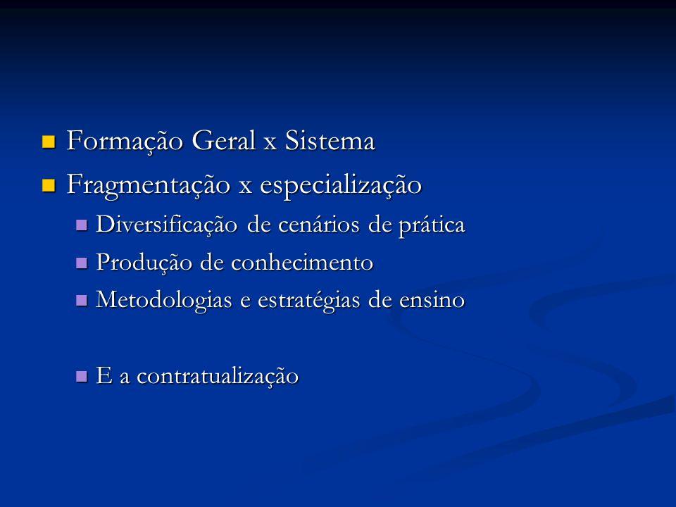 Formação Geral x Sistema Formação Geral x Sistema Fragmentação x especialização Fragmentação x especialização Diversificação de cenários de prática Di