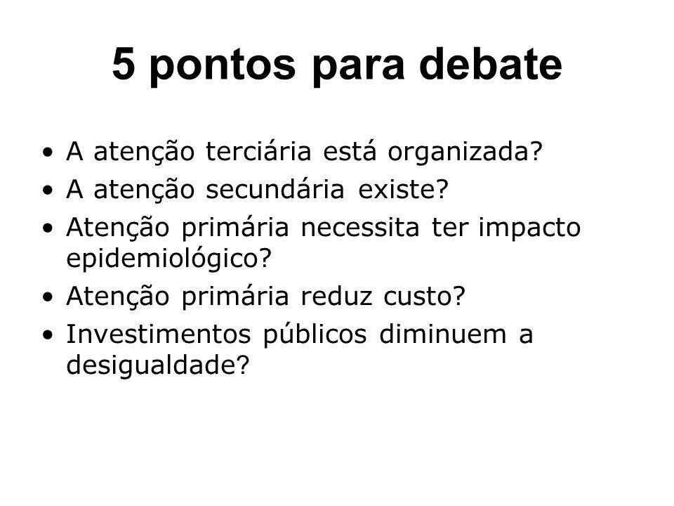 5 pontos para debate A atenção terciária está organizada? A atenção secundária existe? Atenção primária necessita ter impacto epidemiológico? Atenção