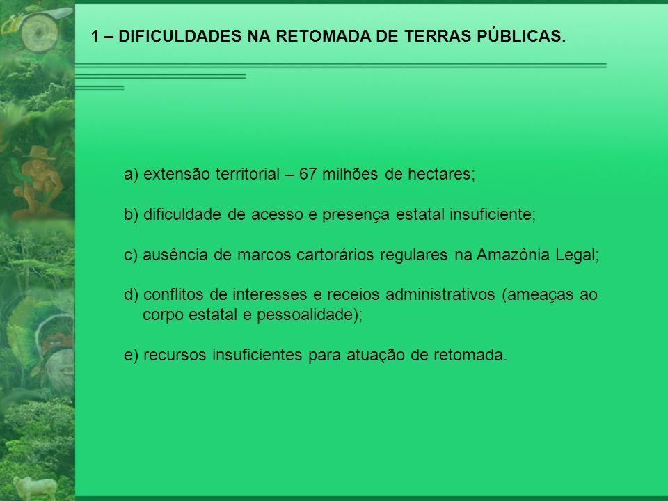 1 – DIFICULDADES NA RETOMADA DE TERRAS PÚBLICAS. a) extensão territorial – 67 milhões de hectares; b) dificuldade de acesso e presença estatal insufic