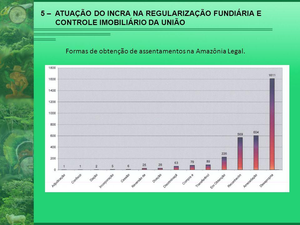 5 – ATUAÇÃO DO INCRA NA REGULARIZAÇÃO FUNDIÁRIA E CONTROLE IMOBILIÁRIO DA UNIÃO Formas de obtenção de assentamentos na Amazônia Legal.