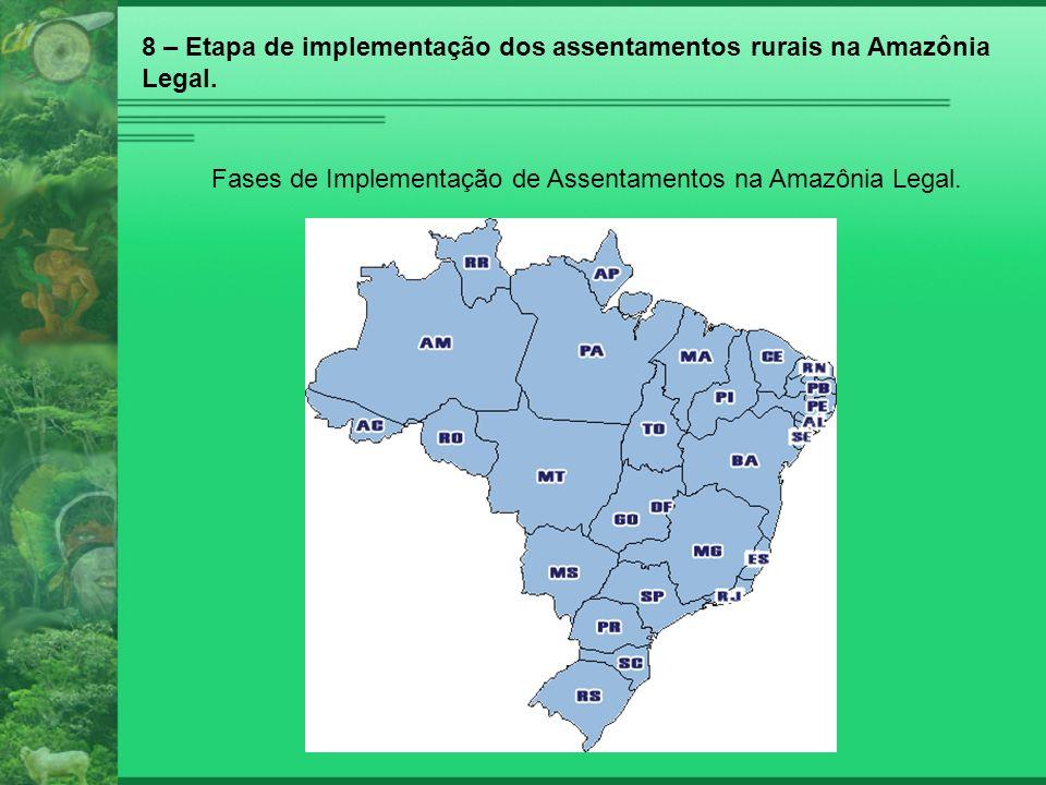 Fases de Implementação de Assentamentos na Amazônia Legal. 8 – Etapa de implementação dos assentamentos rurais na Amazônia Legal.
