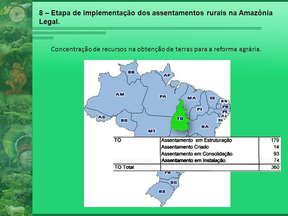 Concentração de recursos na obtenção de terras para a reforma agrária. 8 – Etapa de implementação dos assentamentos rurais na Amazônia Legal.