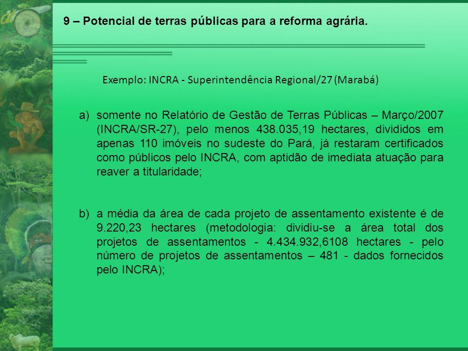 9 – Potencial de terras públicas para a reforma agrária. Exemplo: INCRA - Superintendência Regional/27 (Marabá) a)somente no Relatório de Gestão de Te