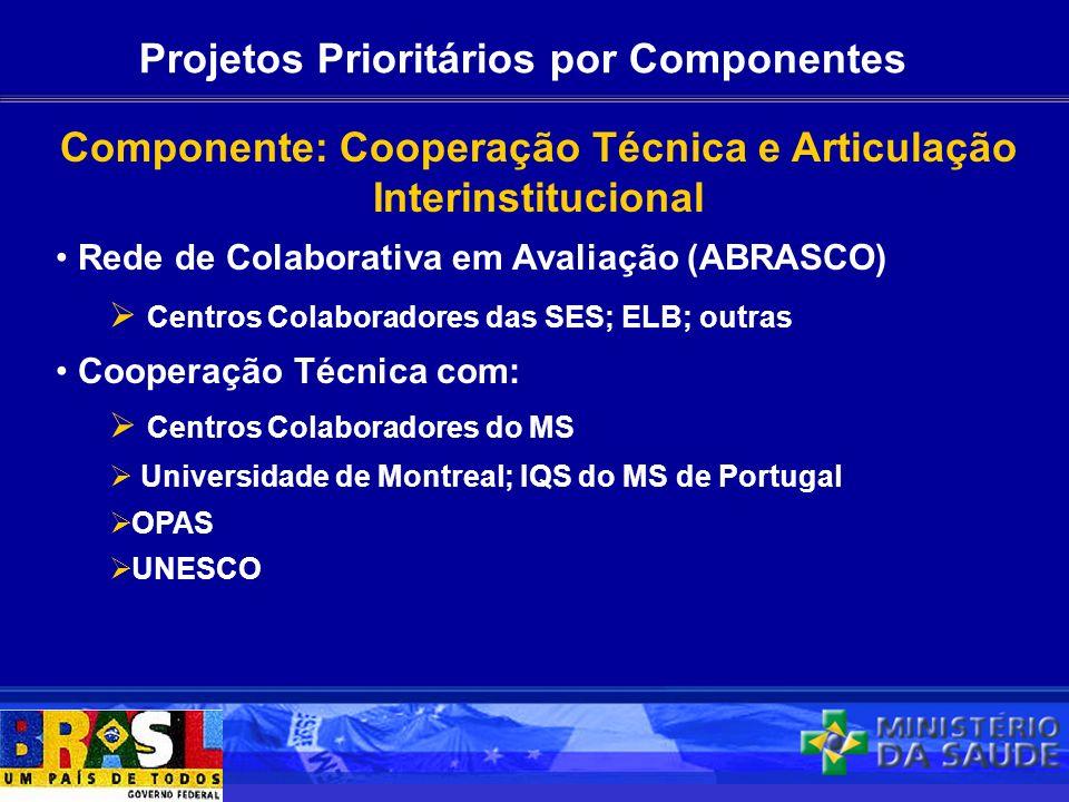 Projetos Prioritários por Componentes Componente: Cooperação Técnica e Articulação Interinstitucional Rede de Colaborativa em Avaliação (ABRASCO) Cent