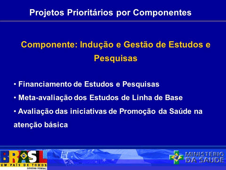 Projetos Prioritários por Componentes Componente: Indução e Gestão de Estudos e Pesquisas Financiamento de Estudos e Pesquisas Meta-avaliação dos Estu