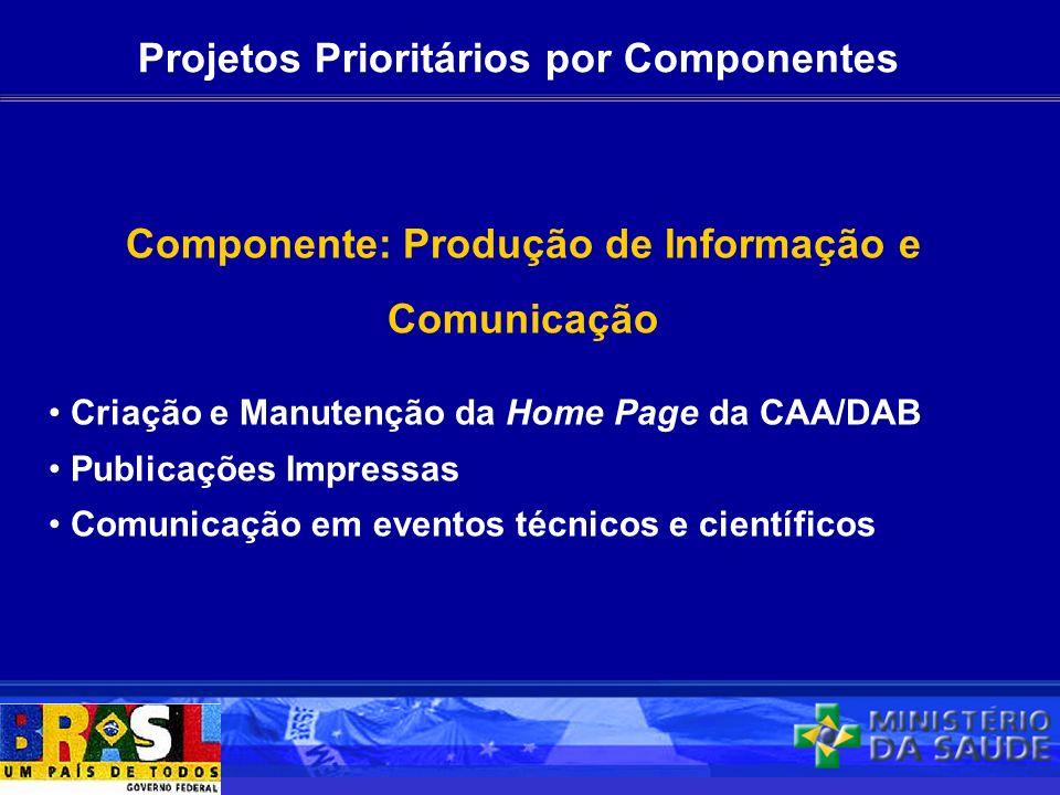 Projetos Prioritários por Componentes Componente: Produção de Informação e Comunicação Criação e Manutenção da Home Page da CAA/DAB Publicações Impres