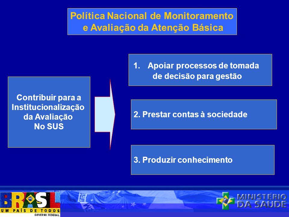 Contribuir para a Institucionalização da Avaliação No SUS Política Nacional de Monitoramento e Avaliação da Atenção Básica 2. Prestar contas à socieda
