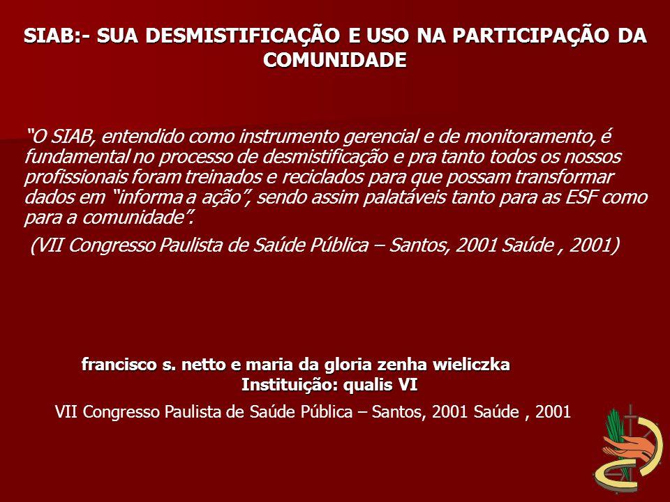 MOMENTO I :- INTRODUTÓRIO 40 HORAS 100% DA REDE FUNDAMENTOS DO PSF E SIAB TREINAMENTO DE FICHAS RECICLANDO O PSF COM ENFÂSE NO SIAB 24 HORAS 80% DA REDE CAPACITAÇÃO E EDUCAÇÃO CONTINUADA SUPERVISÃO TÉCNICA
