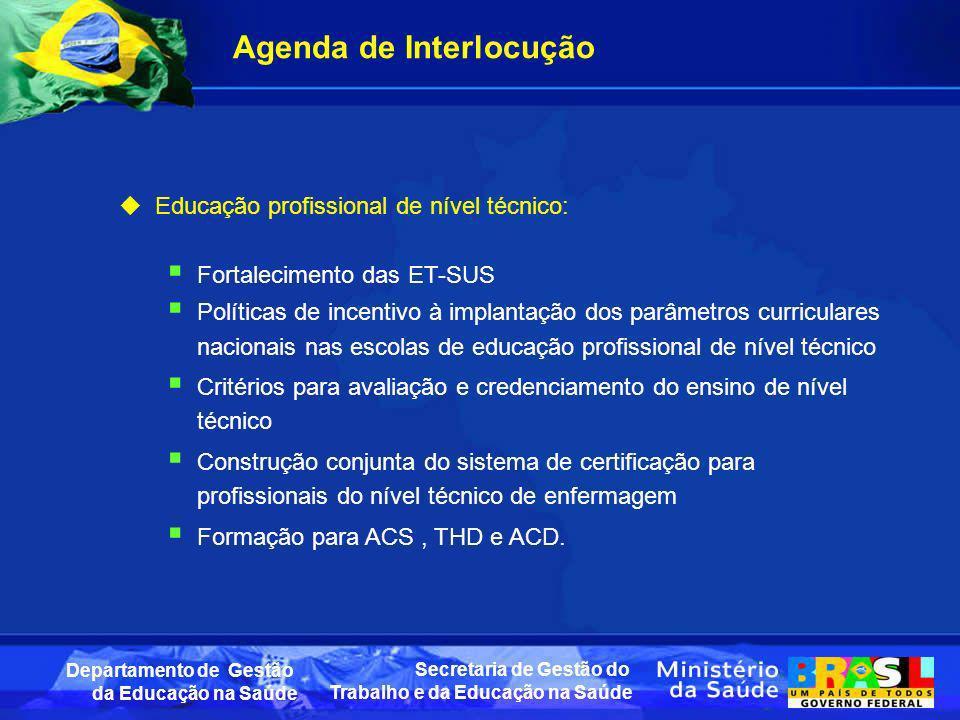 Secretaria de Gestão do Trabalho e da Educação na Saúde Departamento de Gestão da Educação na Saúde Agenda de Interlocução Educação profissional de ní