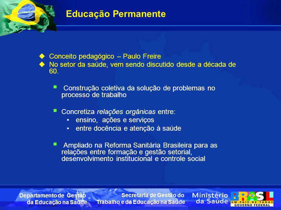 Secretaria de Gestão do Trabalho e da Educação na Saúde Departamento de Gestão da Educação na Saúde Educação Permanente Conceito pedagógico – Paulo Fr