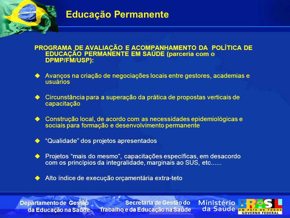 Secretaria de Gestão do Trabalho e da Educação na Saúde Departamento de Gestão da Educação na Saúde Educação Permanente PROGRAMA DE AVALIAÇÃO E ACOMPA