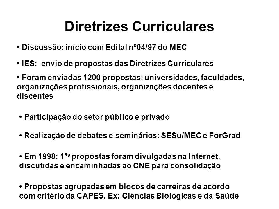 Diretrizes Curriculares Discussão: início com Edital nº04/97 do MEC IES: envio de propostas das Diretrizes Curriculares Foram enviadas 1200 propostas: universidades, faculdades, organizações profissionais, organizações docentes e discentes Participação do setor público e privado Realização de debates e seminários: SESu/MEC e ForGrad Em 1998: 1ª s propostas foram divulgadas na Internet, discutidas e encaminhadas ao CNE para consolidação Propostas agrupadas em blocos de carreiras de acordo com critério da CAPES.