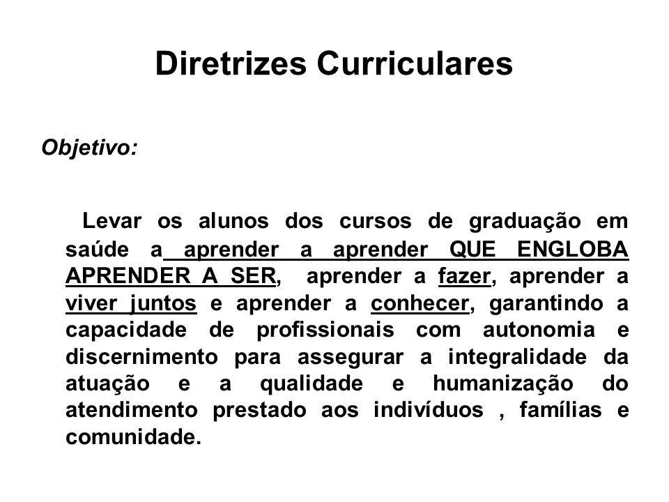 Diretrizes Curriculares Objeto: Permitir que os currículos propostos possam construir um perfil acadêmico profissional com competências, habilidades e