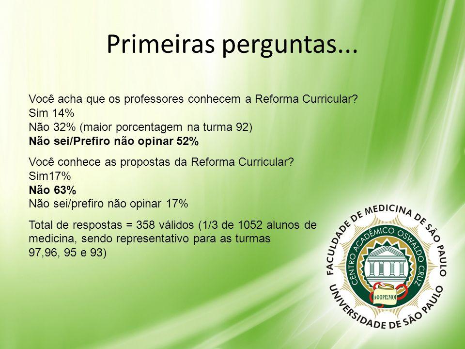 Primeiras perguntas... Você acha que os professores conhecem a Reforma Curricular? Sim 14% Não 32% (maior porcentagem na turma 92) Não sei/Prefiro não