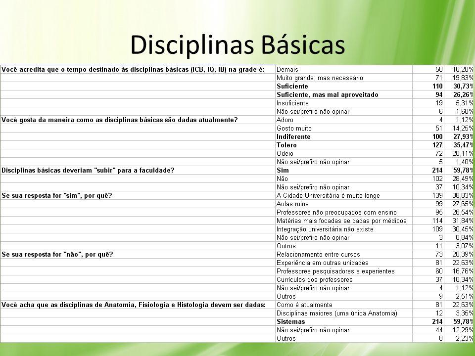 Disciplinas Básicas
