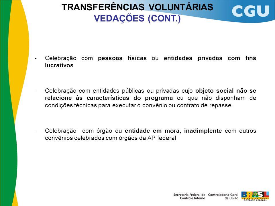 TRANSFERÊNCIAS VOLUNTÁRIAS VEDAÇÕES (CONT.) -Celebração com pessoas físicas ou entidades privadas com fins lucrativos -Celebração com entidades públic