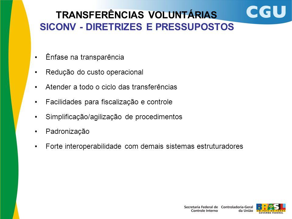 TRANSFERÊNCIAS VOLUNTÁRIAS SICONV - DIRETRIZES E PRESSUPOSTOS Ênfase na transparência Redução do custo operacional Atender a todo o ciclo das transfer