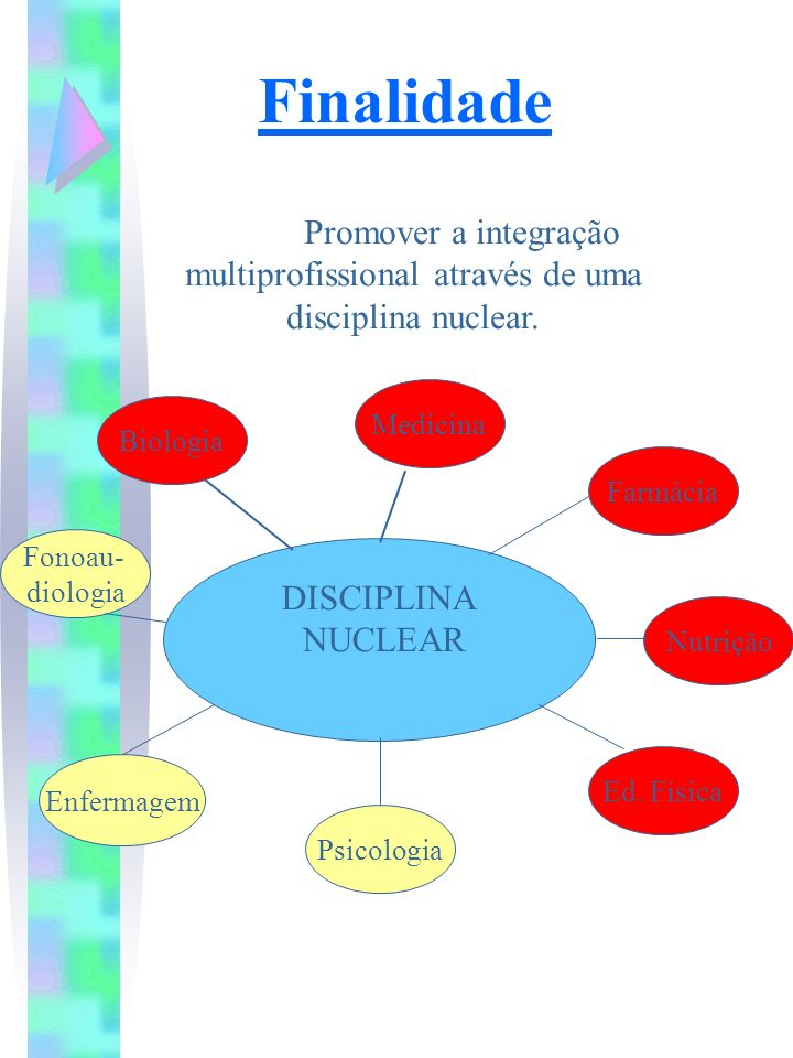 DISCIPLINA NUCLEAR Biologia Medicina Fonoau- diologia Farmácia Nutrição Ed. Física Psicologia Enfermagem Promover a integração multiprofissional atrav