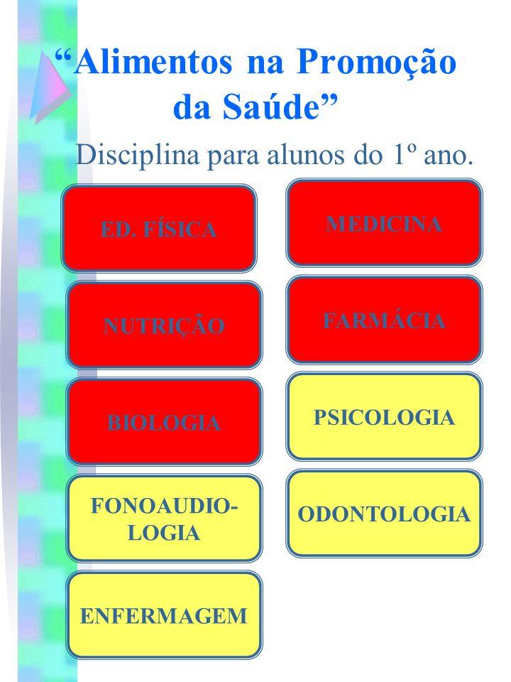 Alimentos na Promoção da Saúde MEDICINA Disciplina para alunos do 1º ano. ED. FÍSICA NUTRIÇÃO FARMÁCIA BIOLOGIA PSICOLOGIA FONOAUDIO- LOGIA ODONTOLOGI