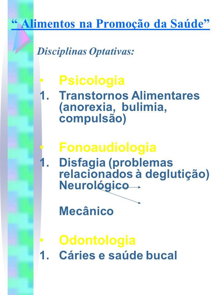 Psicologia 1.Transtornos Alimentares (anorexia, bulimia, compulsão) Fonoaudiologia 1.Disfagia (problemas relacionados à deglutição) Neurológico Mecâni