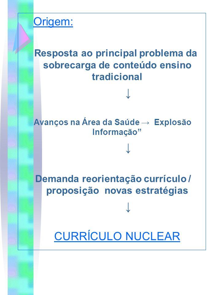 CURRÍCULO NUCLEAR (CN) - Conteúdo que deveria ser estudado por todos os estudantes; - Constitui estudos a que se espera que todos os alunos se submetam (Kirk, 1986).