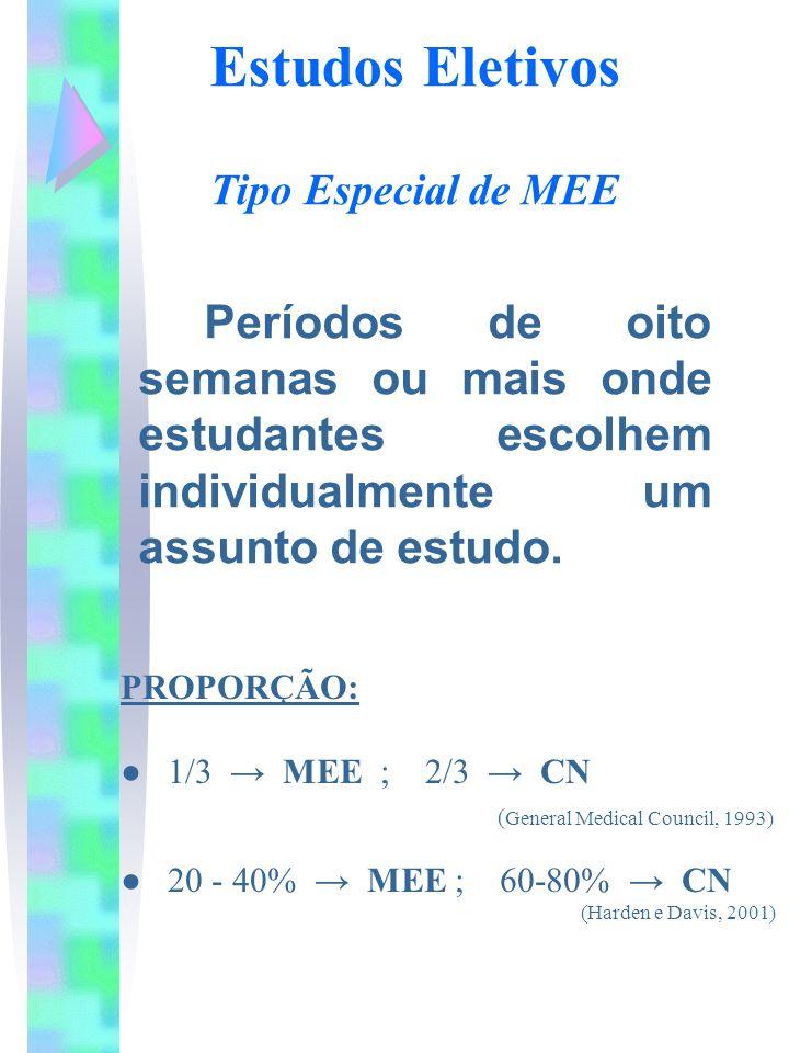 Estudos Eletivos Tipo Especial de MEE Períodos de oito semanas ou mais onde estudantes escolhem individualmente um assunto de estudo. PROPORÇÃO: 1/3 M