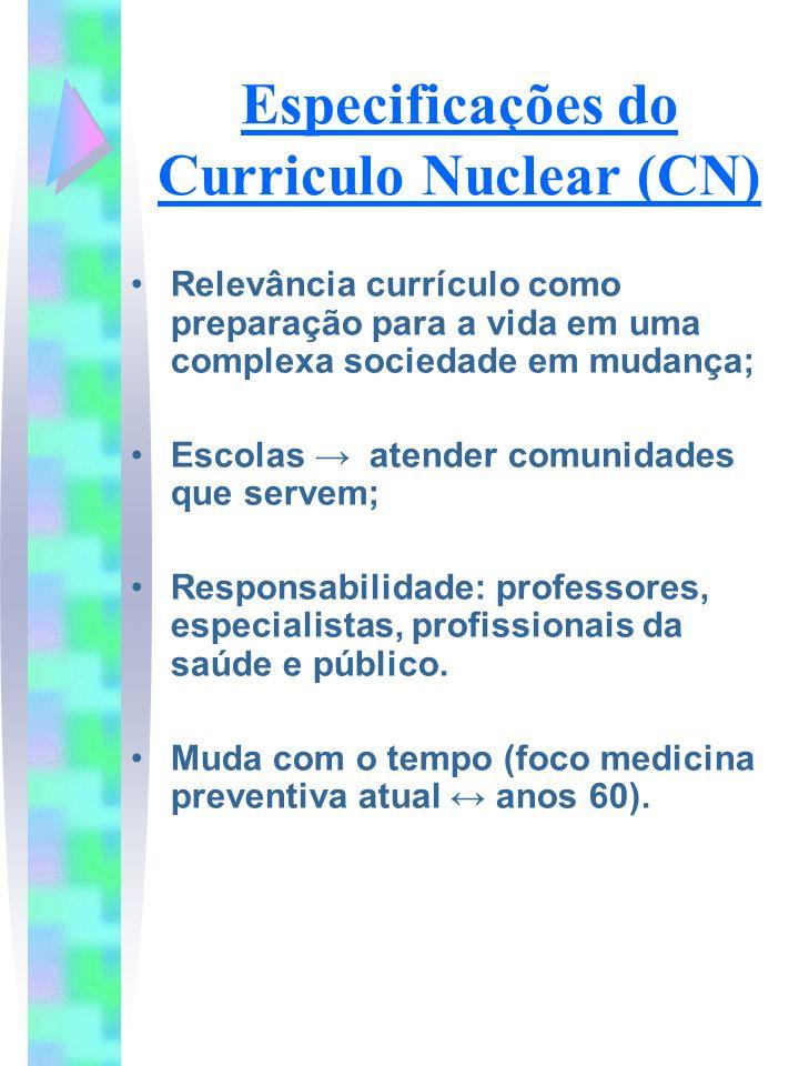 Especificações do Curriculo Nuclear (CN) Relevância currículo como preparação para a vida em uma complexa sociedade em mudança; Escolas atender comuni