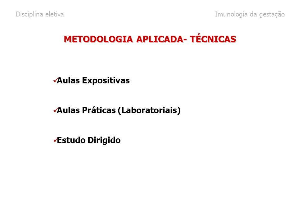 Aulas Expositivas Aulas Práticas (Laboratoriais) Estudo Dirigido METODOLOGIA APLICADA- TÉCNICAS Disciplina eletiva Imunologia da gestação