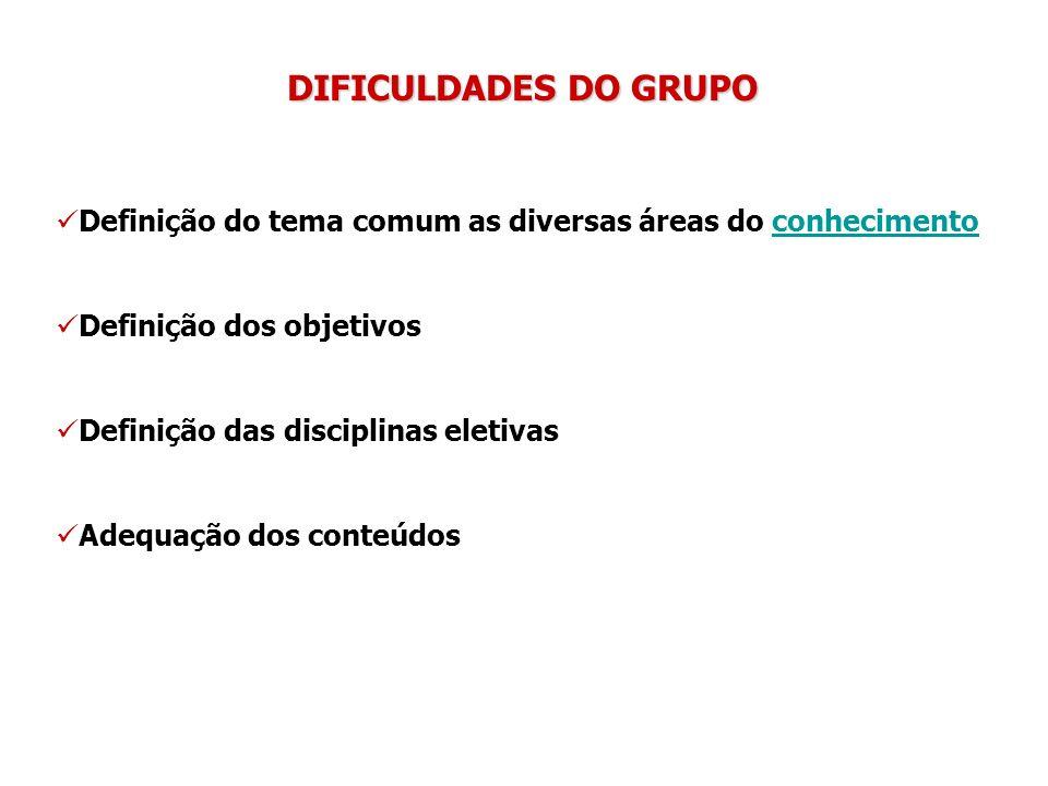 DIFICULDADES DO GRUPO Definição do tema comum as diversas áreas do conhecimentoconhecimento Definição dos objetivos Definição das disciplinas eletivas