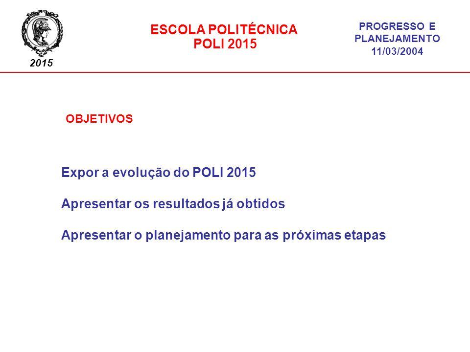 2015 ESCOLA POLITÉCNICA POLI 2015 PROGRESSO E PLANEJAMENTO 11/03/2004 MAPA ESTRATÉGICO A Poli 2015 será referência nacional e internacional em ensino, pesquisa e extensão universitária.