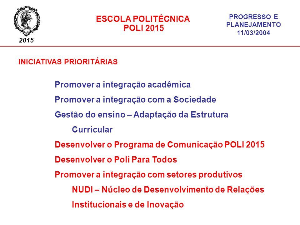 2015 ESCOLA POLITÉCNICA POLI 2015 PROGRESSO E PLANEJAMENTO 11/03/2004 Divulgação permanente