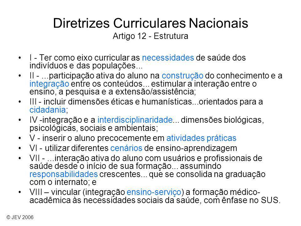 I - Ter como eixo curricular as necessidades de saúde dos indivíduos e das populações... II -...participação ativa do aluno na construção do conhecime