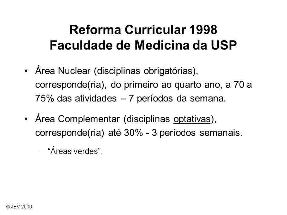 Reforma Curricular 1998 Faculdade de Medicina da USP Área Nuclear (disciplinas obrigatórias), corresponde(ria), do primeiro ao quarto ano, a 70 a 75%
