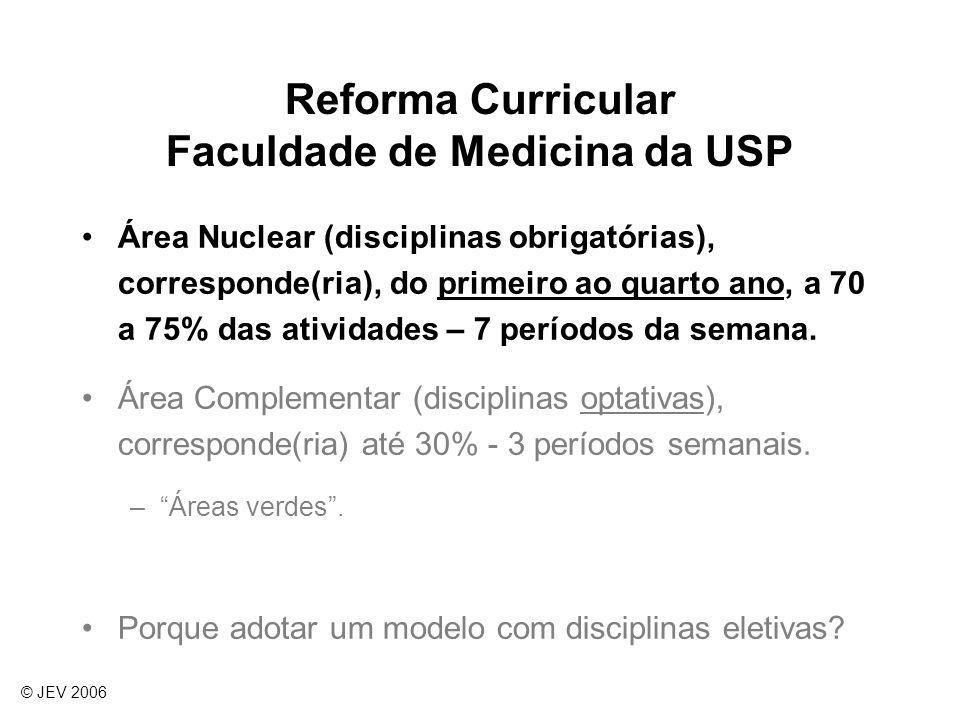 Reforma Curricular Faculdade de Medicina da USP Área Nuclear (disciplinas obrigatórias), corresponde(ria), do primeiro ao quarto ano, a 70 a 75% das a